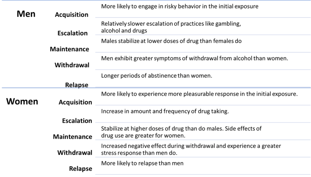 porn-addiction-among-females